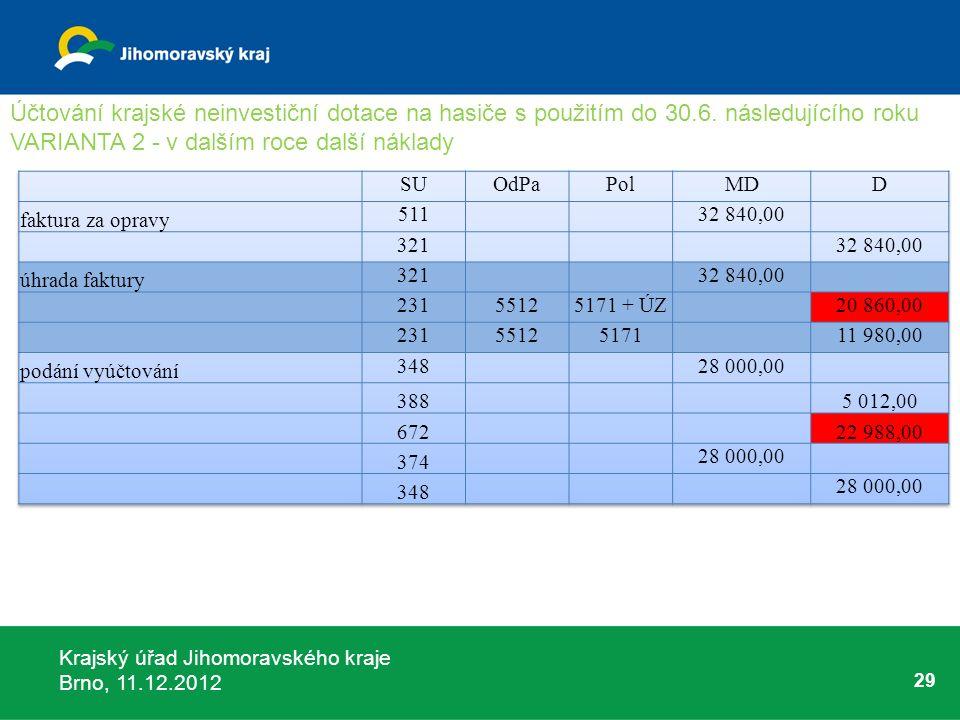 Krajský úřad Jihomoravského kraje Brno, 11.12.2012 29 Účtování krajské neinvestiční dotace na hasiče s použitím do 30.6. následujícího roku VARIANTA 2