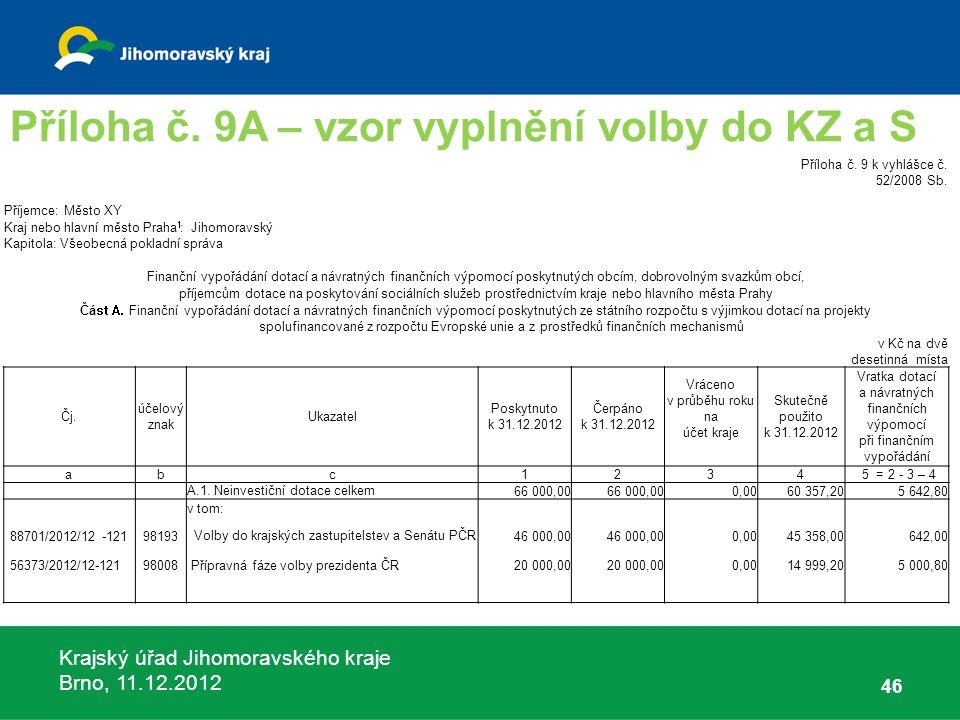 Krajský úřad Jihomoravského kraje Brno, 11.12.2012 46 Příloha č. 9A – vzor vyplnění volby do KZ a S Příloha č. 9 k vyhlášce č. 52/2008 Sb. Příjemce: M