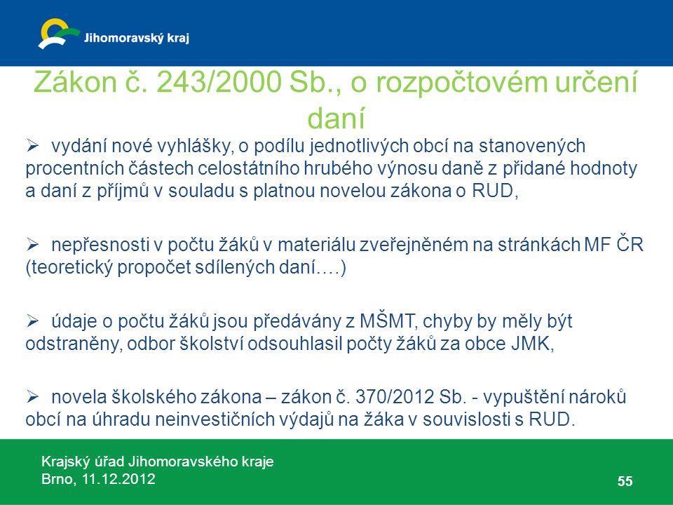 Krajský úřad Jihomoravského kraje Brno, 11.12.2012 Zákon č. 243/2000 Sb., o rozpočtovém určení daní  vydání nové vyhlášky, o podílu jednotlivých obcí