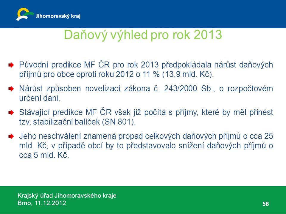 Krajský úřad Jihomoravského kraje Brno, 11.12.2012 Daňový výhled pro rok 2013 Původní predikce MF ČR pro rok 2013 předpokládala nárůst daňových příjmů