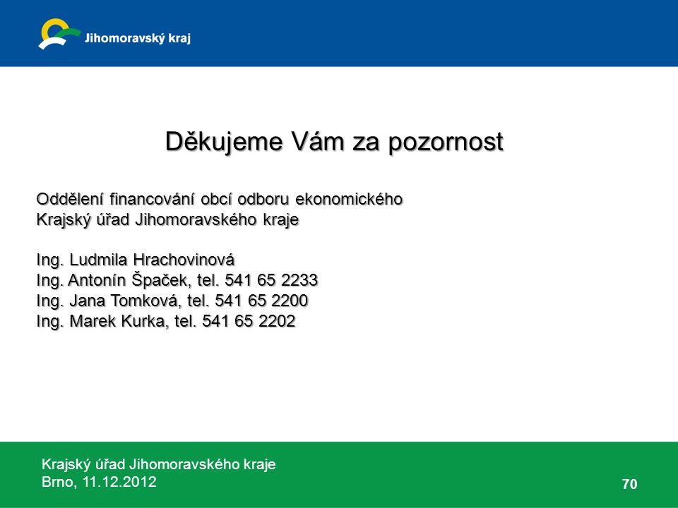 Krajský úřad Jihomoravského kraje Brno, 11.12.2012 Děkujeme Vám za pozornost Oddělení financování obcí odboru ekonomického Krajský úřad Jihomoravského