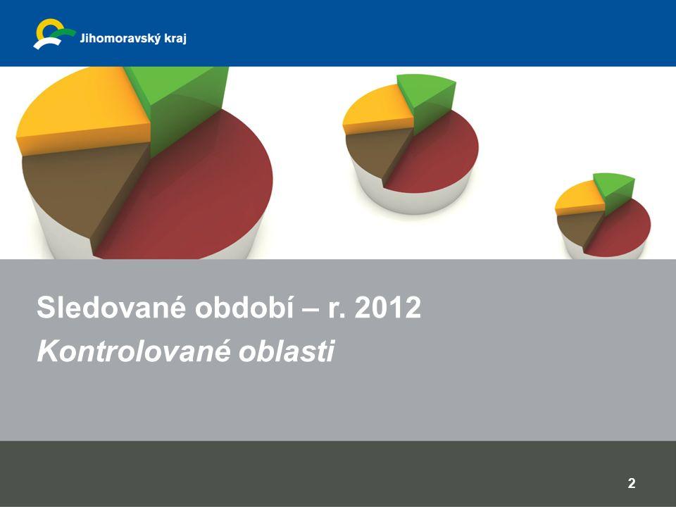 Sledované období – r. 2012 Kontrolované oblasti 2