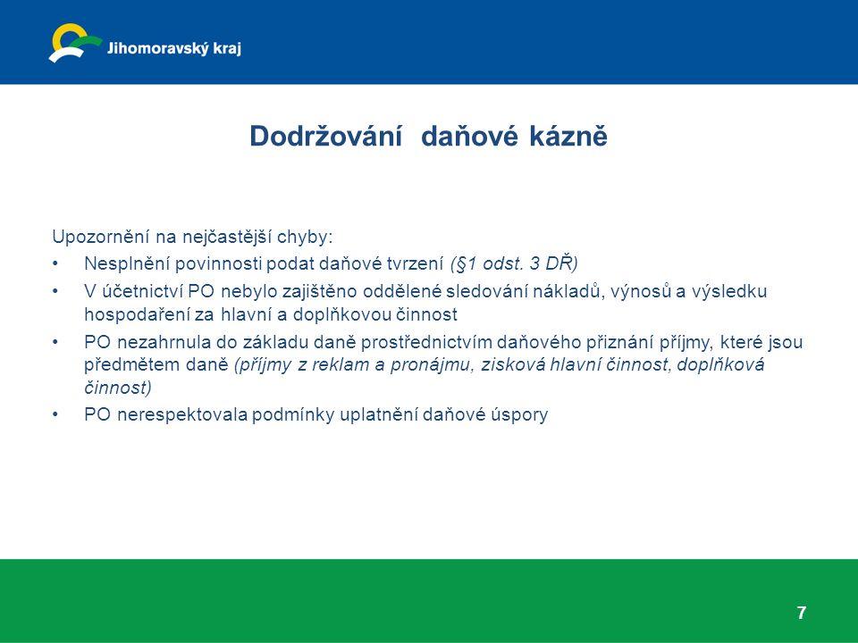 Dodržování daňové kázně Upozornění na nejčastější chyby: Nesplnění povinnosti podat daňové tvrzení (§1 odst. 3 DŘ) V účetnictví PO nebylo zajištěno od