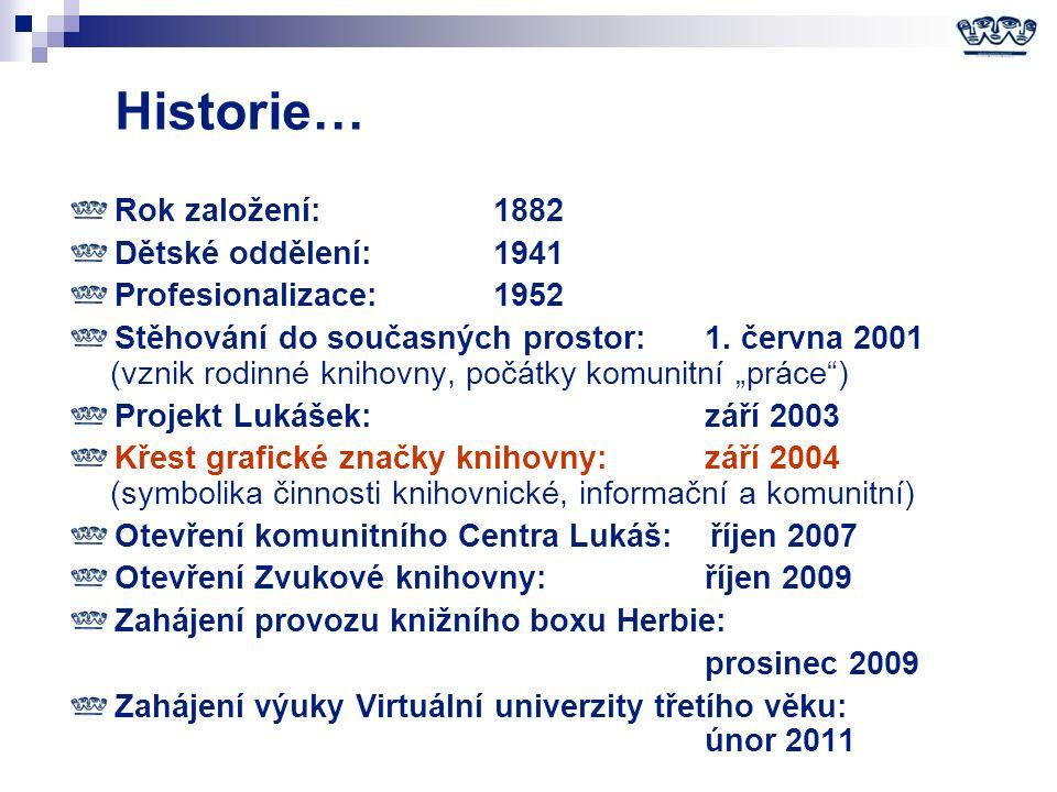 Historie… Rok založení: 1882 Dětské oddělení: 1941 Profesionalizace: 1952 Stěhování do současných prostor:1.