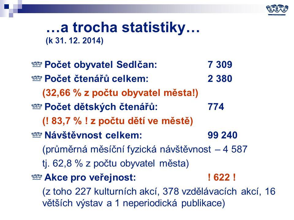 …a trocha statistiky… (k 31. 12.