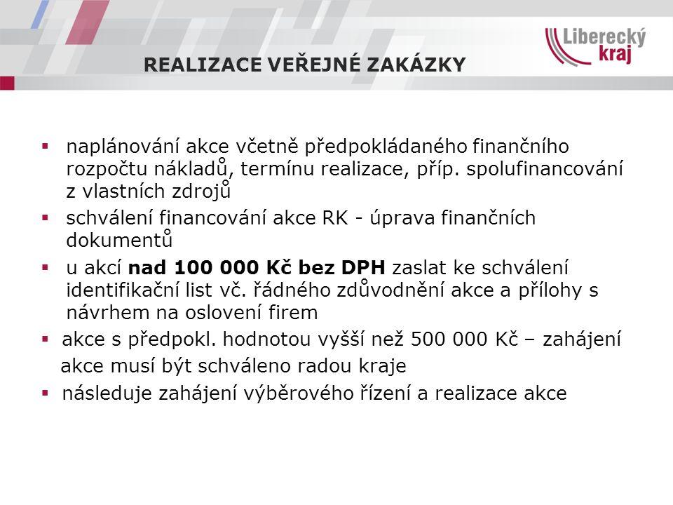  naplánování akce včetně předpokládaného finančního rozpočtu nákladů, termínu realizace, příp.