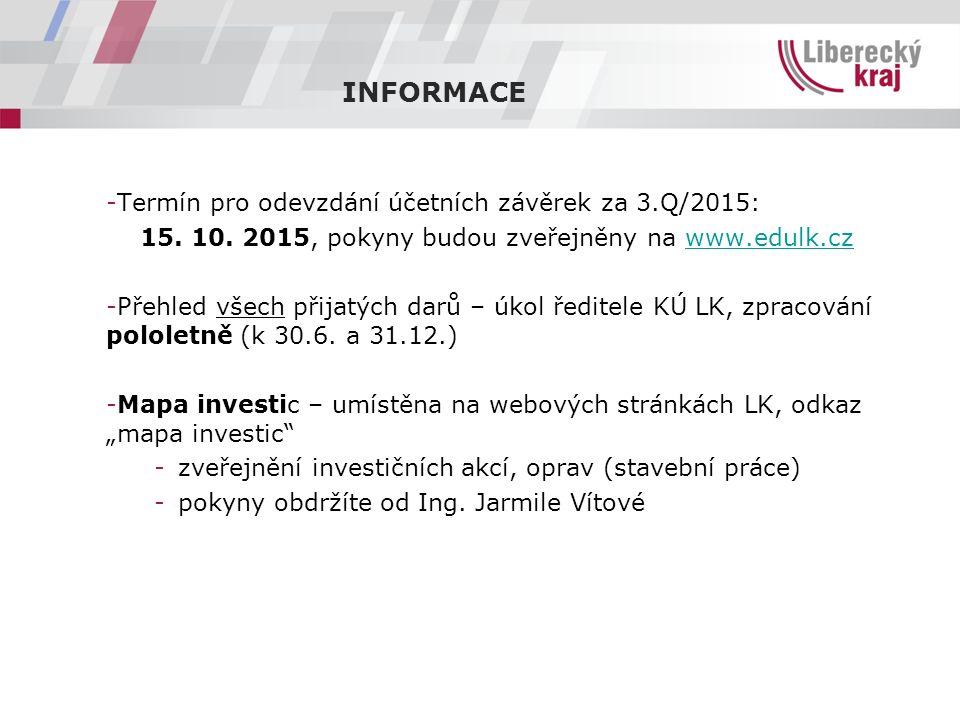 -Termín pro odevzdání účetních závěrek za 3.Q/2015: 15.