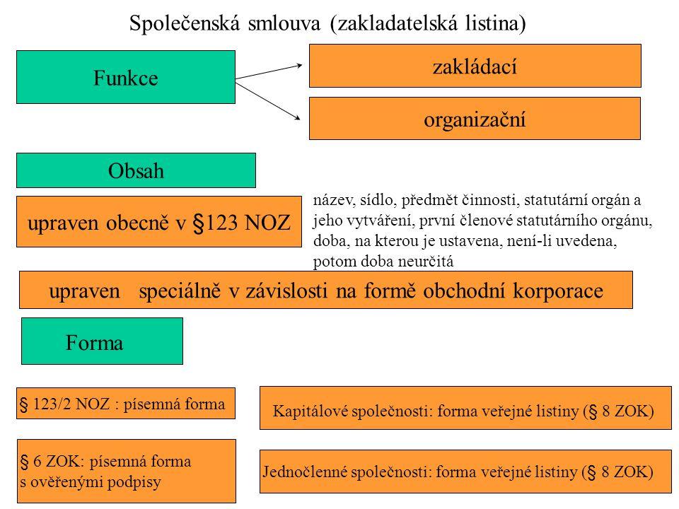 Společenská smlouva (zakladatelská listina) Funkce Obsah Forma zakládacíorganizační upraven speciálně v závislosti na formě obchodní korporace § 123/2 NOZ : písemná forma Kapitálové společnosti: forma veřejné listiny (§ 8 ZOK) upraven obecně v §123 NOZ název, sídlo, předmět činnosti, statutární orgán a jeho vytváření, první členové statutárního orgánu, doba, na kterou je ustavena, není-li uvedena, potom doba neurčitá Jednočlenné společnosti: forma veřejné listiny (§ 8 ZOK) § 6 ZOK: písemná forma s ověřenými podpisy