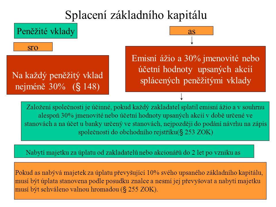 Splacení základního kapitálu Peněžité vklady Na každý peněžitý vklad nejméně 30% (§ 148) sro as Emisní ážio a 30% jmenovité nebo účetní hodnoty upsaný