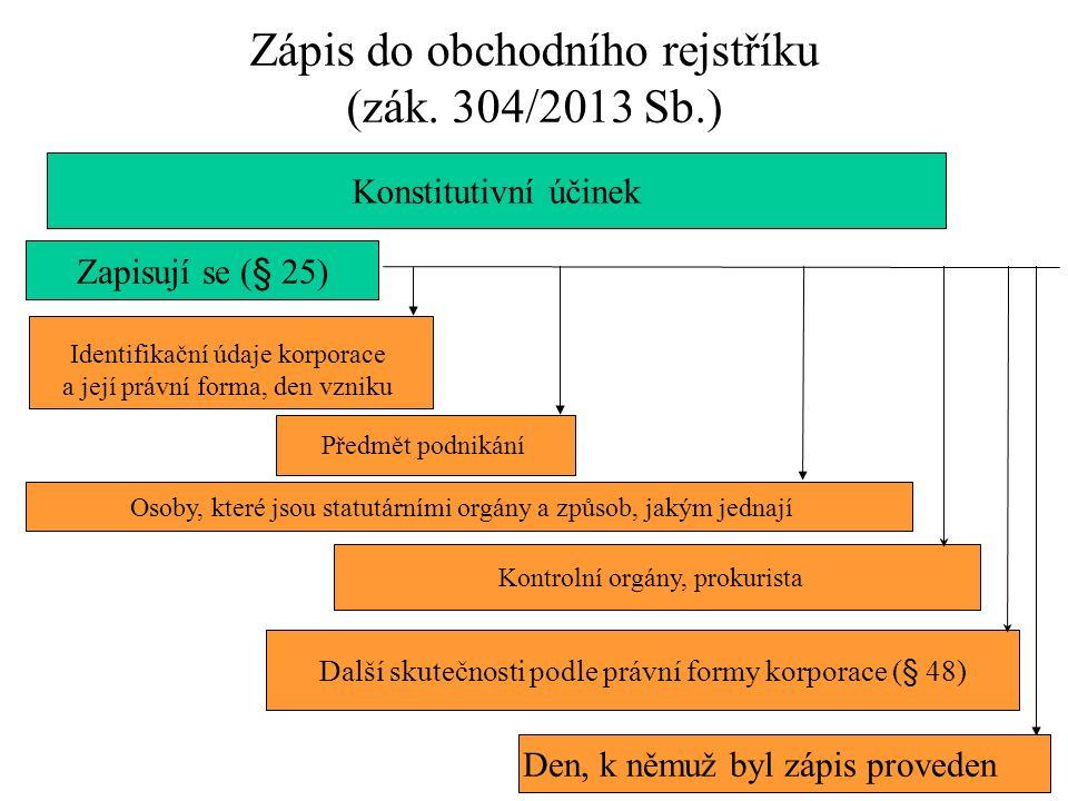 Zápis do obchodního rejstříku (zák. 304/2013 Sb.) Konstitutivní účinek Zapisují se (§ 25) Identifikační údaje korporace a její právní forma, den vznik