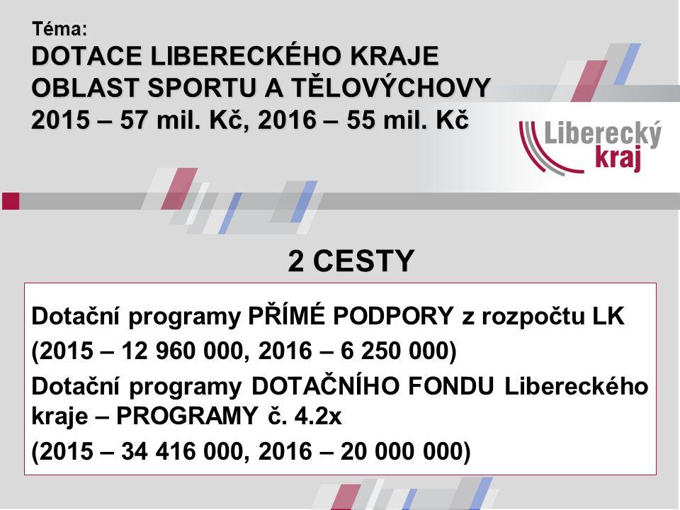 KONTAKTY Petr Hloušek petr.hlousek@kraj-lbc.cz 485 226 637, 778 724 114
