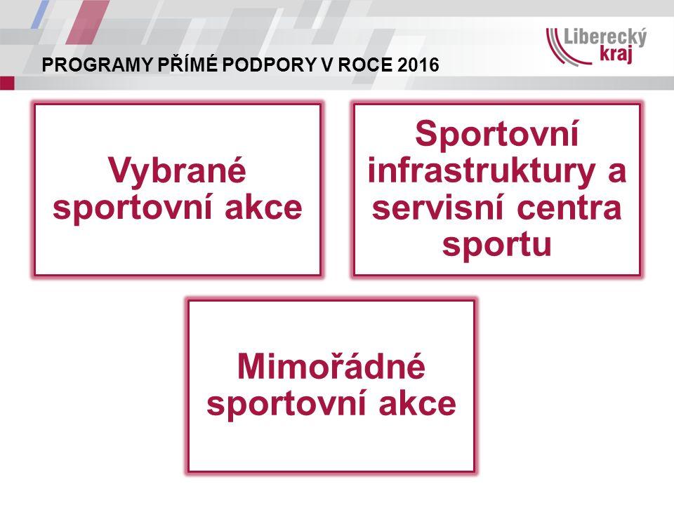 PROGRAMY PŘÍMÉ PODPORY V ROCE 2016 Mimořádné sportovní akce Vybrané sportovní akce Sportovní infrastruktury a servisní centra sportu