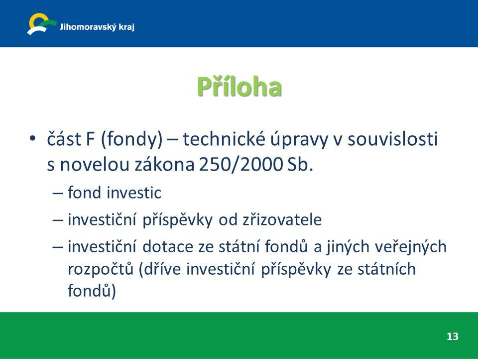 Příloha část F (fondy) – technické úpravy v souvislosti s novelou zákona 250/2000 Sb.