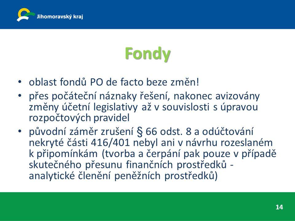 Fondy oblast fondů PO de facto beze změn.