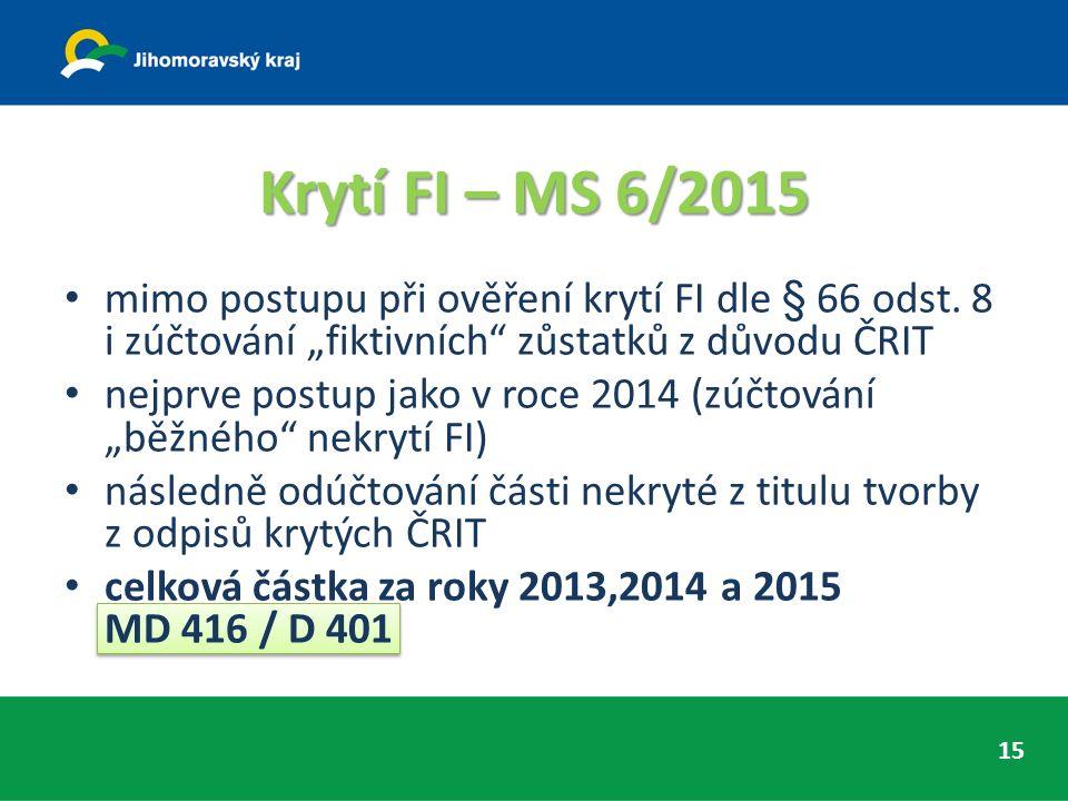 Krytí FI – MS 6/2015 mimo postupu při ověření krytí FI dle § 66 odst.