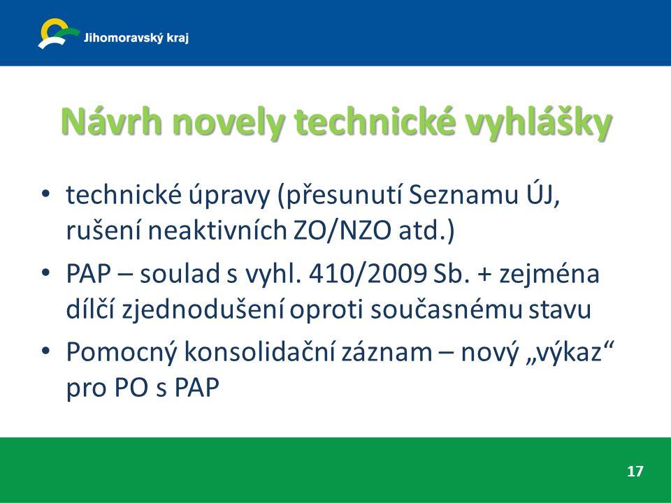 Návrh novely technické vyhlášky technické úpravy (přesunutí Seznamu ÚJ, rušení neaktivních ZO/NZO atd.) PAP – soulad s vyhl.