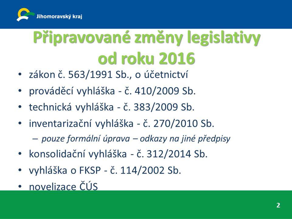 Připravované změny legislativy od roku 2016 zákon č.