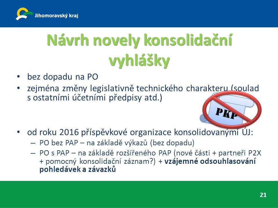 Návrh novely konsolidační vyhlášky bez dopadu na PO zejména změny legislativně technického charakteru (soulad s ostatními účetními předpisy atd.) od roku 2016 příspěvkové organizace konsolidovanými ÚJ: – PO bez PAP – na základě výkazů (bez dopadu) – PO s PAP – na základě rozšířeného PAP (nové části + partneři P2X + pomocný konsolidační záznam ) + vzájemné odsouhlasování pohledávek a závazků 21 PKP