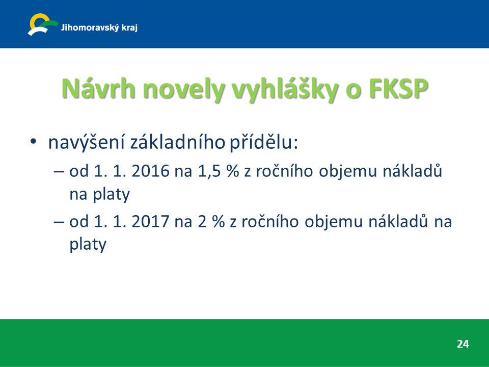 Návrh novely vyhlášky o FKSP navýšení základního přídělu: – od 1.