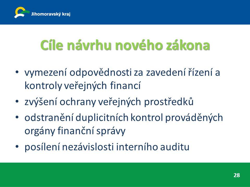 Cíle návrhu nového zákona vymezení odpovědnosti za zavedení řízení a kontroly veřejných financí zvýšení ochrany veřejných prostředků odstranění duplicitních kontrol prováděných orgány finanční správy posílení nezávislosti interního auditu 28