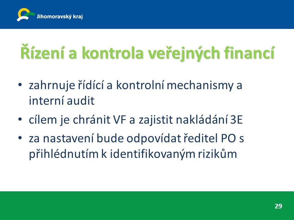Řízení a kontrola veřejných financí zahrnuje řídící a kontrolní mechanismy a interní audit cílem je chránit VF a zajistit nakládání 3E za nastavení bude odpovídat ředitel PO s přihlédnutím k identifikovaným rizikům 29