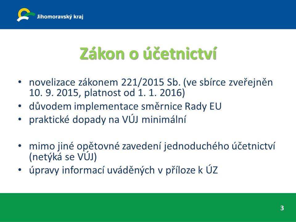 Zákon o účetnictví novelizace zákonem 221/2015 Sb.