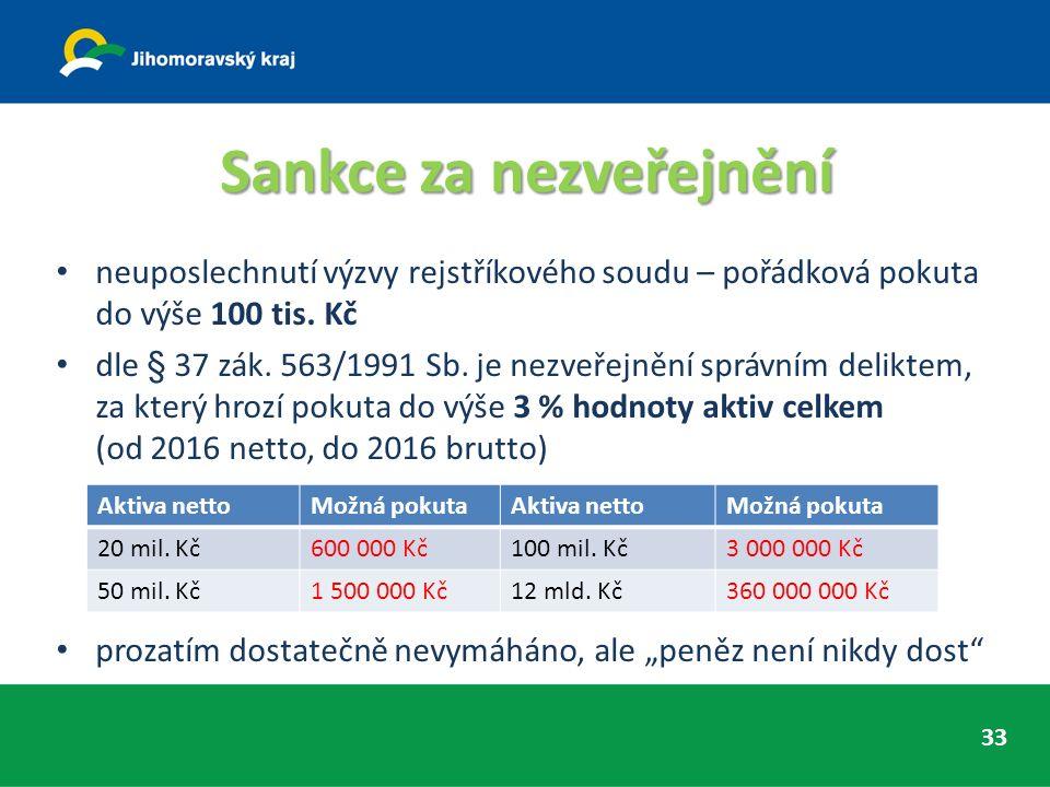 Sankce za nezveřejnění neuposlechnutí výzvy rejstříkového soudu – pořádková pokuta do výše 100 tis.