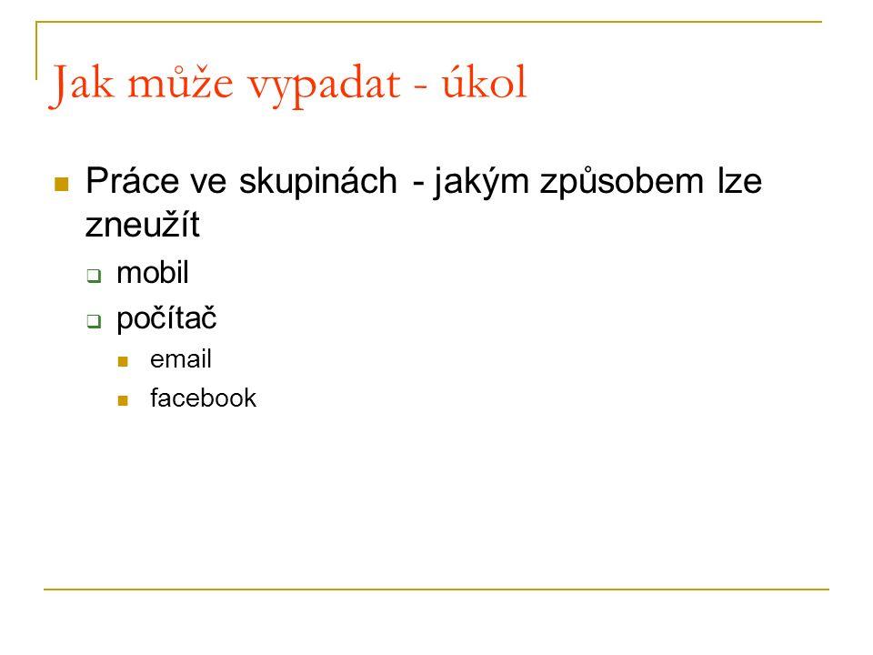 Jak může vypadat Nadávky a různé výhrůžky přes SMS, mail nebo chat.
