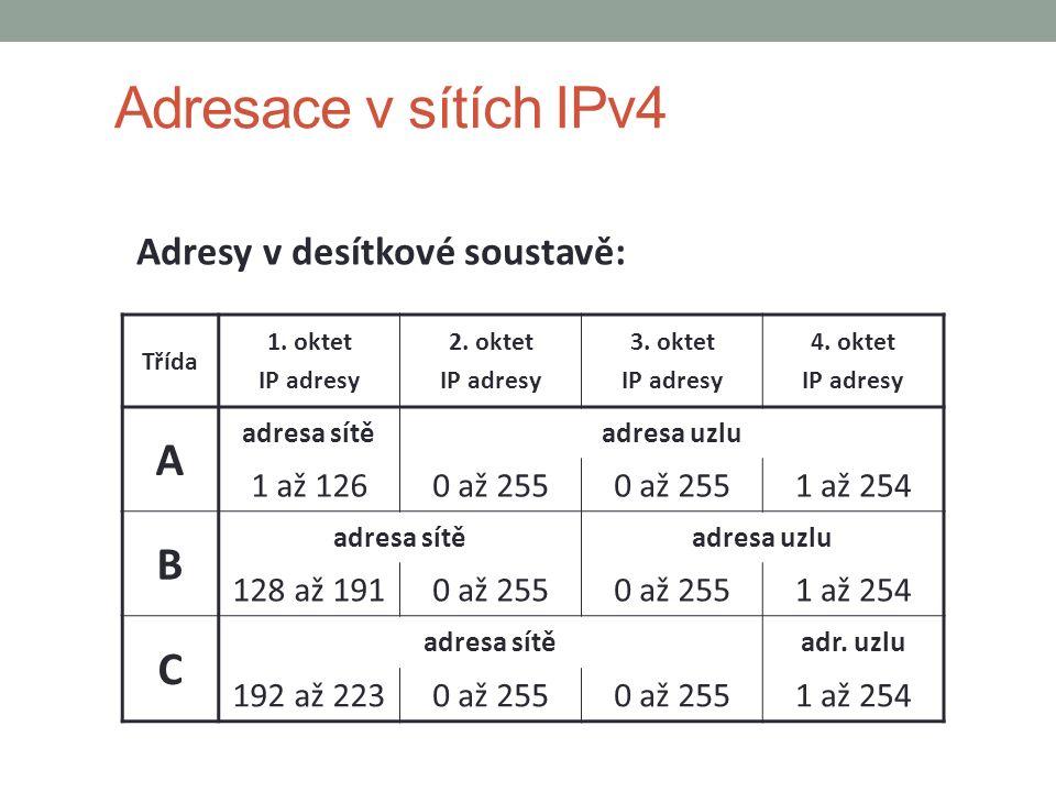 Adresace v sítích IPv4 Adresy v desítkové soustavě: Třída 1.