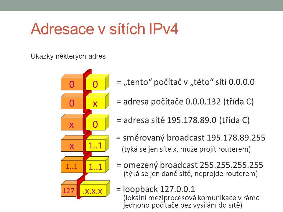 """Adresace v sítích IPv4 0 = """"tento počítač v """"této síti 0.0.0.0 0 = adresa počítače 0.0.0.132 (třída C) x x0 x 1..1 = adresa sítě 195.178.89.0 (třída C) = směrovaný broadcast 195.178.89.255 (týká se jen sítě x, může projít routerem) 1..1 = omezený broadcast 255.255.255.255 (týká se jen dané sítě, neprojde routerem) 127.x.x.x = loopback 127.0.0.1 (lokální meziprocesová komunikace v rámci jednoho počítače bez vysílání do sítě) 0 Ukázky některých adres"""