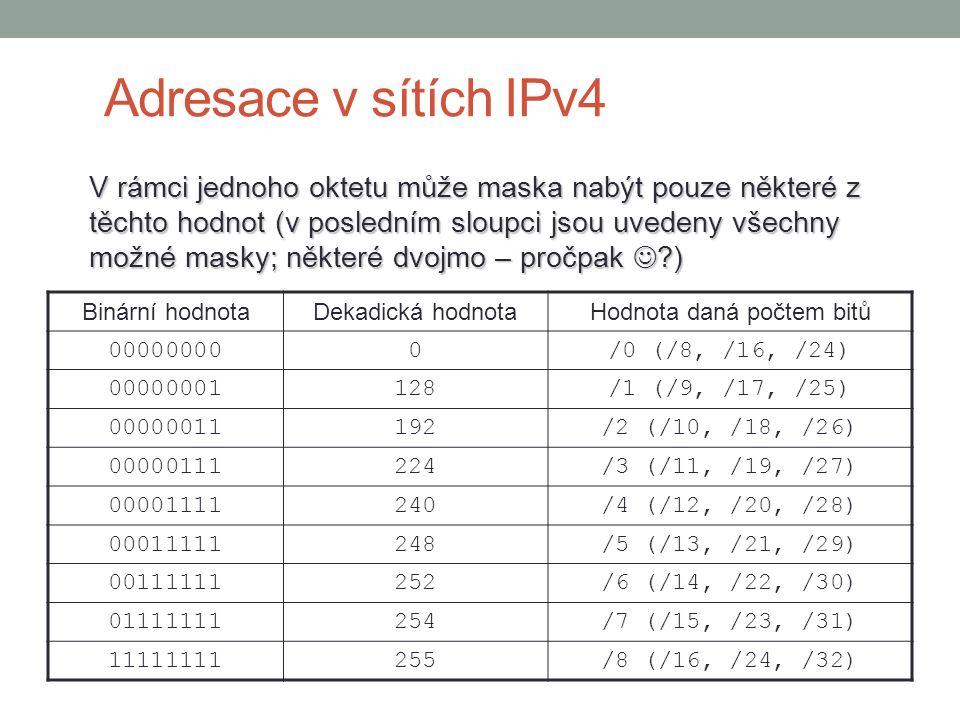 V rámci jednoho oktetu může maska nabýt pouze některé z těchto hodnot (v posledním sloupci jsou uvedeny všechny možné masky; některé dvojmo – pročpak ) Binární hodnotaDekadická hodnotaHodnota daná počtem bitů 000000000/0 (/8, /16, /24) 00000001128/1 (/9, /17, /25) 00000011192/2 (/10, /18, /26) 00000111224/3 (/11, /19, /27) 00001111240/4 (/12, /20, /28) 00011111248/5 (/13, /21, /29) 00111111252/6 (/14, /22, /30) 01111111254/7 (/15, /23, /31) 11111111255/8 (/16, /24, /32) Adresace v sítích IPv4