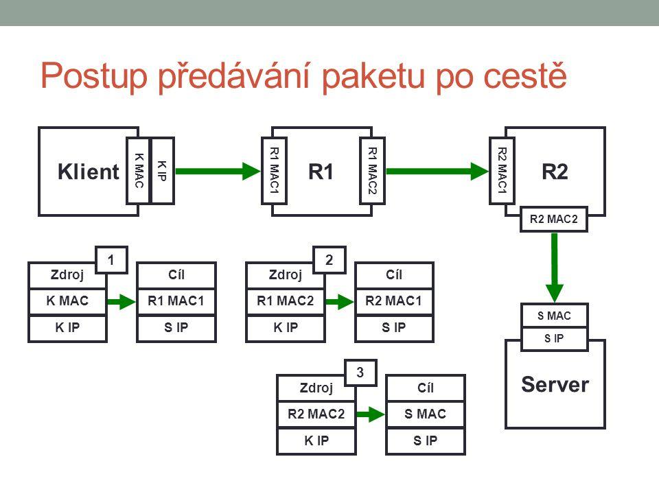 Klient Postup předávání paketu po cestě K IP R1R1 Server R2R2 K MAC R1 MAC1R1 MAC2 R2 MAC1 R2 MAC2 S MAC K MAC S IP R1 MAC1 ZdrojCíl K IP R1 MAC2 S IP R2 MAC1 ZdrojCíl 12 K IP R2 MAC2 S IP S MAC ZdrojCíl 3 K IP S IP