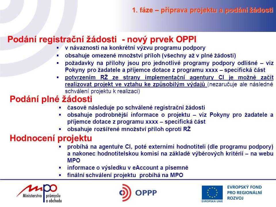 Podání registrační žádosti - nový prvek OPPI  v návaznosti na konkrétní výzvu programu podpory  obsahuje omezené množství příloh (všechny až v plné