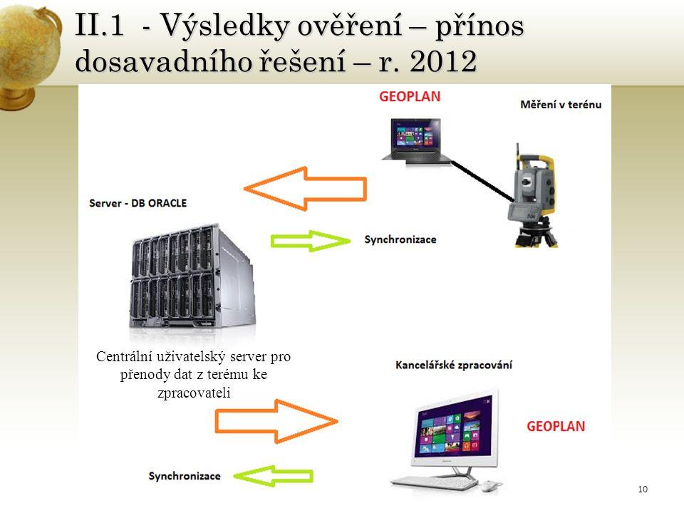 II.1 - Výsledky ověření – přínos dosavadního řešení – r.