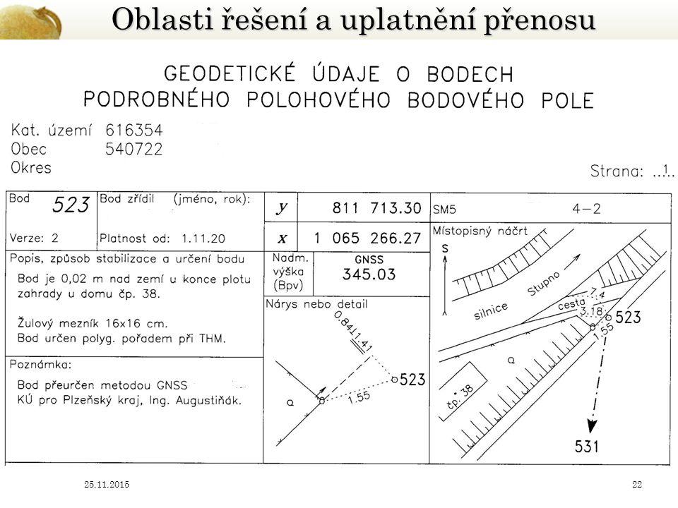 Oblasti řešení a uplatnění přenosu dat pro místopisný náčrt PBPP 25.11.201522