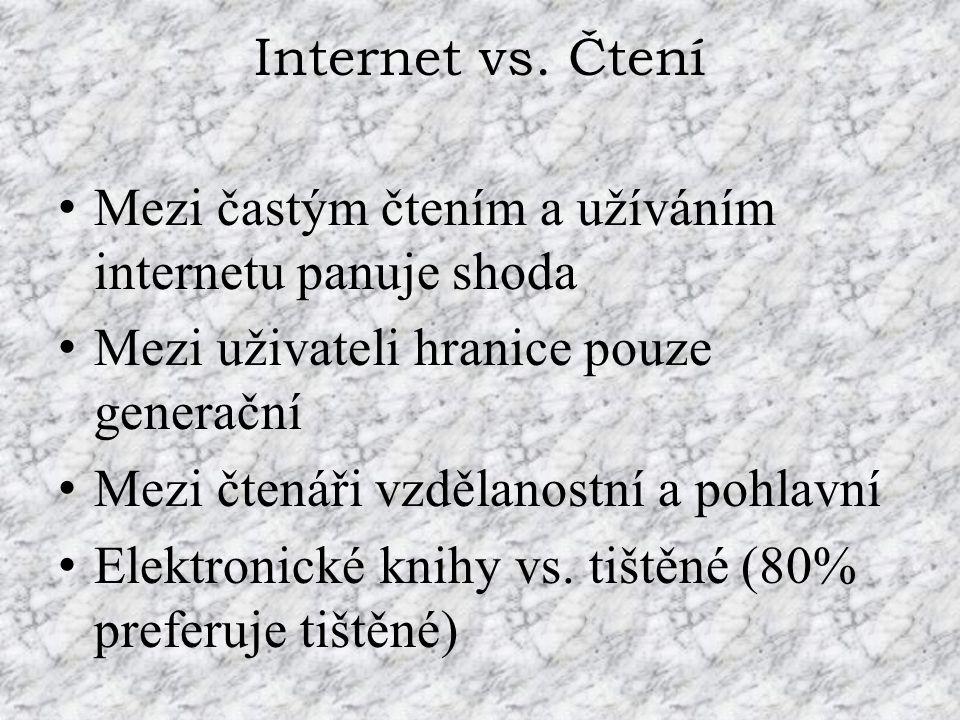 Internet vs. Čtení Mezi častým čtením a užíváním internetu panuje shoda Mezi uživateli hranice pouze generační Mezi čtenáři vzdělanostní a pohlavní El
