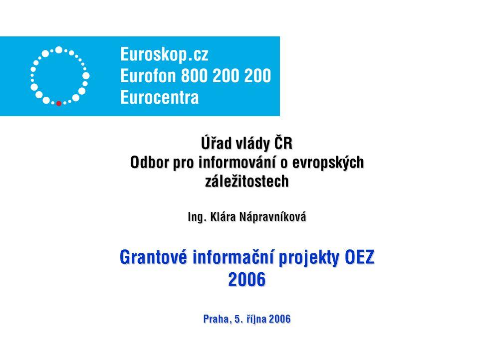 Grantový systém OEZ Platforma pro účast neziskového a soukromého sektoru v informování o EU (zaměření na praktické přiblížení EU českým občanům) Platforma pro účast neziskového a soukromého sektoru v informování o EU (zaměření na praktické přiblížení EU českým občanům) V roce 2005 úspěšně zrealizováno 41 projektů v celkové hodnotě 19,5 mil.
