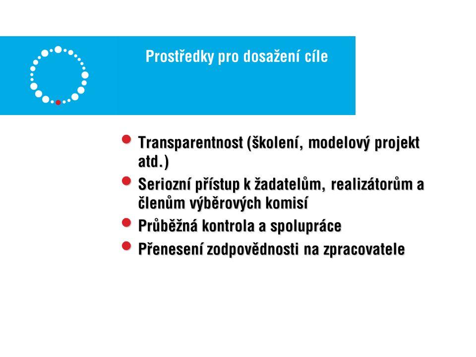 Prostředky pro dosažení cíle Transparentnost (školení, modelový projekt atd.) Transparentnost (školení, modelový projekt atd.) Seriozní přístup k žadatelům, realizátorům a členům výběrových komisí Seriozní přístup k žadatelům, realizátorům a členům výběrových komisí Průběžná kontrola a spolupráce Průběžná kontrola a spolupráce Přenesení zodpovědnosti na zpracovatele Přenesení zodpovědnosti na zpracovatele