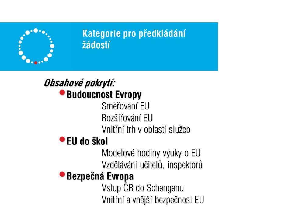 Kategorie pro předkládání žádostí Obsahové pokrytí: Budoucnost Evropy Budoucnost Evropy Směřování EU Rozšiřování EU Vnitřní trh v oblasti služeb EU do škol EU do škol Modelové hodiny výuky o EU Vzdělávání učitelů, inspektorů Bezpečná Evropa Bezpečná Evropa Vstup ČR do Schengenu Vnitřní a vnější bezpečnost EU
