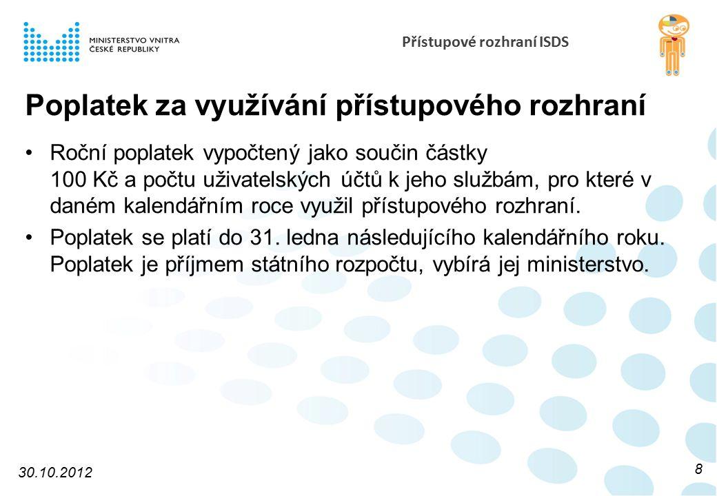 Děkuji za pozornost.Kontakt: Ing. Jelizaveta Stelibská, odbor eGovernmentu tel.