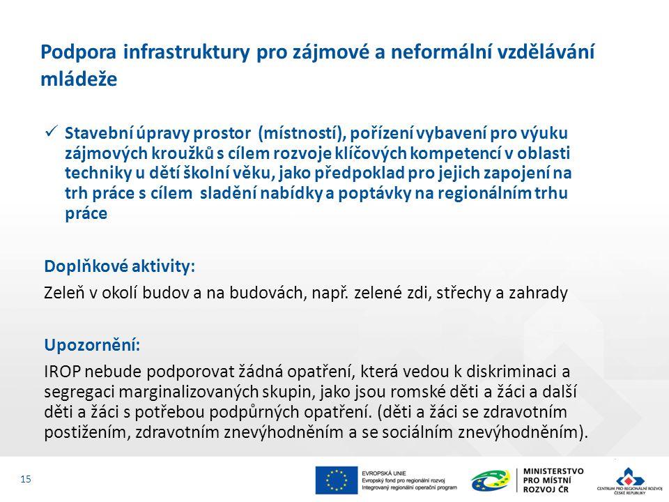 Podpora infrastruktury pro zájmové a neformální vzdělávání mládeže 15 Stavební úpravy prostor (místností), pořízení vybavení pro výuku zájmových kroužků s cílem rozvoje klíčových kompetencí v oblasti techniky u dětí školní věku, jako předpoklad pro jejich zapojení na trh práce s cílem sladění nabídky a poptávky na regionálním trhu práce Doplňkové aktivity: Zeleň v okolí budov a na budovách, např.