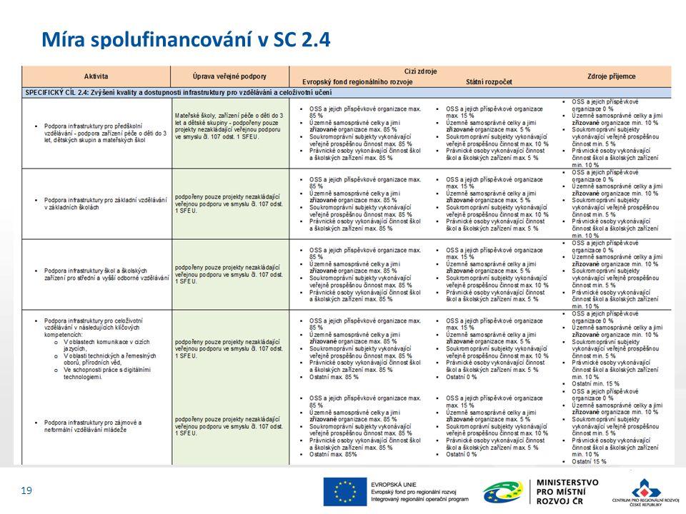 Míra spolufinancování v SC 2.4 19