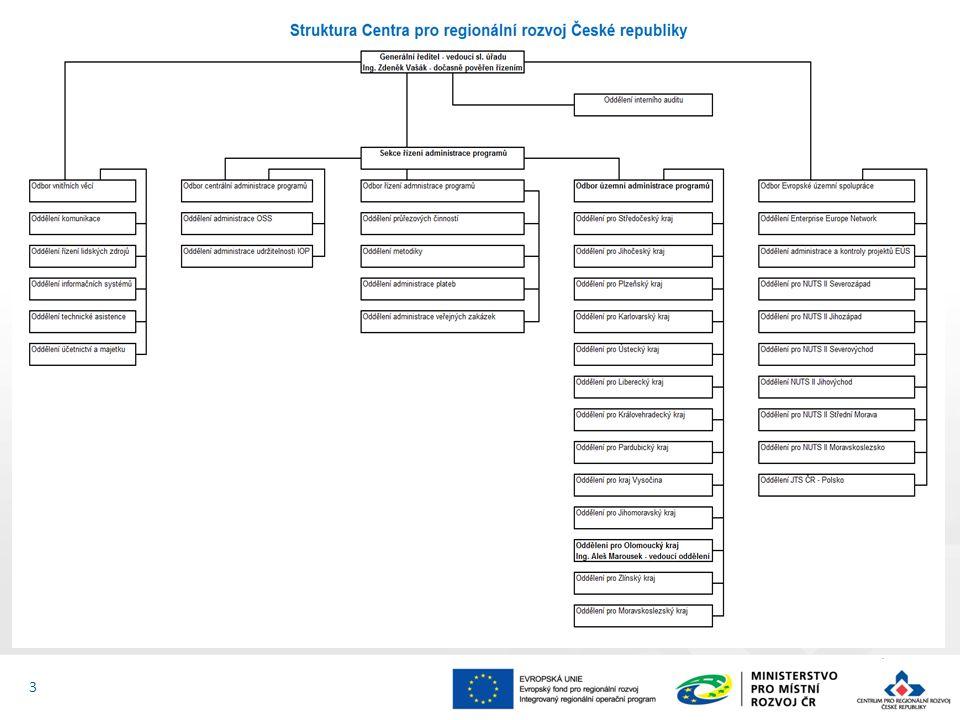 Poskytování konzultačního servisu ₋do předložení projektu resp.