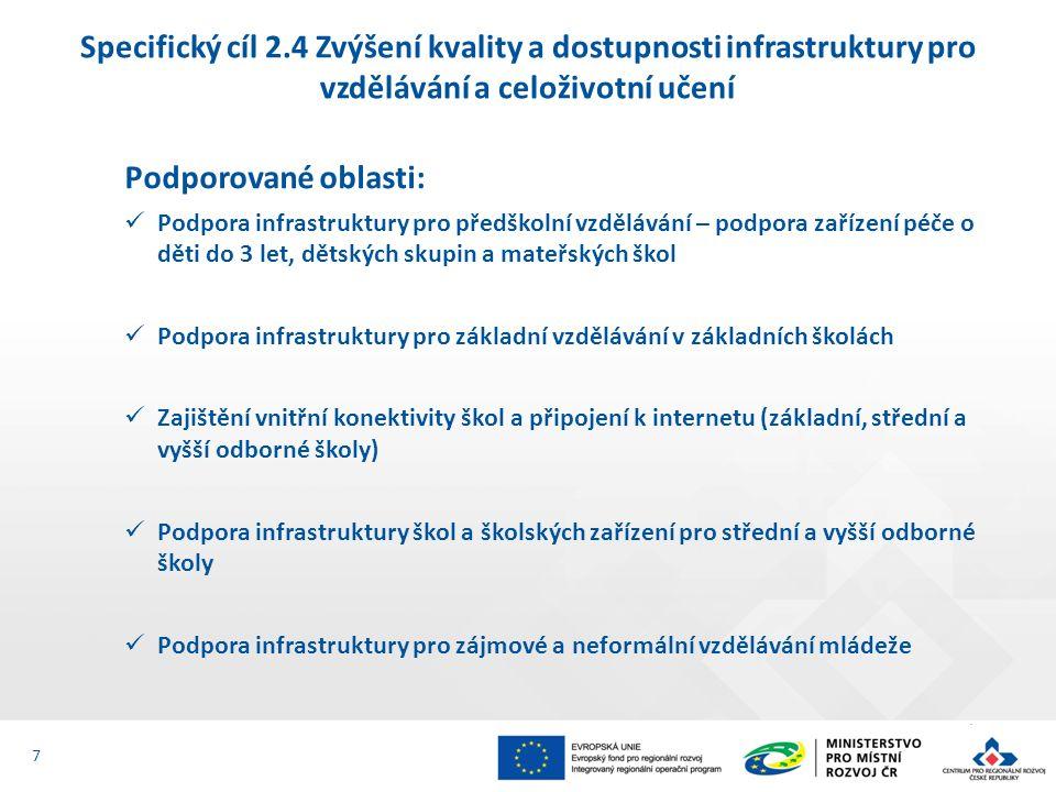 Plánované výzvy v SC 2.4 18 IPRÚ, ITI Infrastruktura pro předškolní vzdělávání…….…………….......4/2016 Podpora infrastruktury středních škol a vyšších odborných škol………………………………………………….…………………………………………..5/2016 Infrastruktura pro zájmové, neformální a celoživotní vzdělávání....6/2016 Podpora infrastruktury základních škol (SVL, mimo SVL)……………………………………………………………………………….......……….8/2016 IPRÚ, ITI Regionální vzdělávání …………………………………………….........9/2016