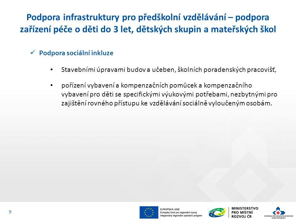 Podpora infrastruktury pro základní vzdělávání v základních školách 10 Stavební úpravy, pořízení vybavení pro zajištění rozvoje žáků v následujících klíčových kompetencích: v oblastech komunikace v cizích jazycích v oblasti technických a řemeslných oborů, přírodních věd ve schopnosti práce s digitálními technologiemi Seznam podporovaných oborů: http://www.dotaceeu.cz/cs/Microsites/IROP/Dokumenty http://www.dotaceeu.cz/cs/Microsites/IROP/Dokumenty Cílem je zvýšení kvality vzdělávání ve vazbě na budoucí uplatnění na trhu práce a potřeby sladění nabídky a poptávky na regionálním trhu práce