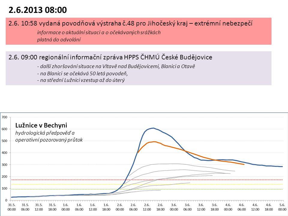 Lužnice v Bechyni hydrologická předpověď a operativní pozorovaný průtok 2.6.2013 08:00 mimořádná aktualizace výpočtu hydrologické předpovědi 2.6.