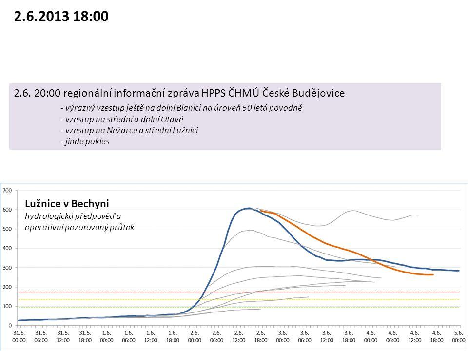 Lužnice v Bechyni hydrologická předpověď a operativní pozorovaný průtok 2.6.2013 18:00 2.6.
