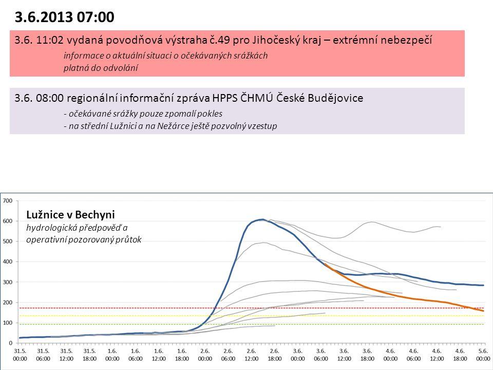 Lužnice v Bechyni hydrologická předpověď a operativní pozorovaný průtok 3.6.2013 07:00 mimořádná aktualizace výpočtu hydrologické předpovědi 3.6.