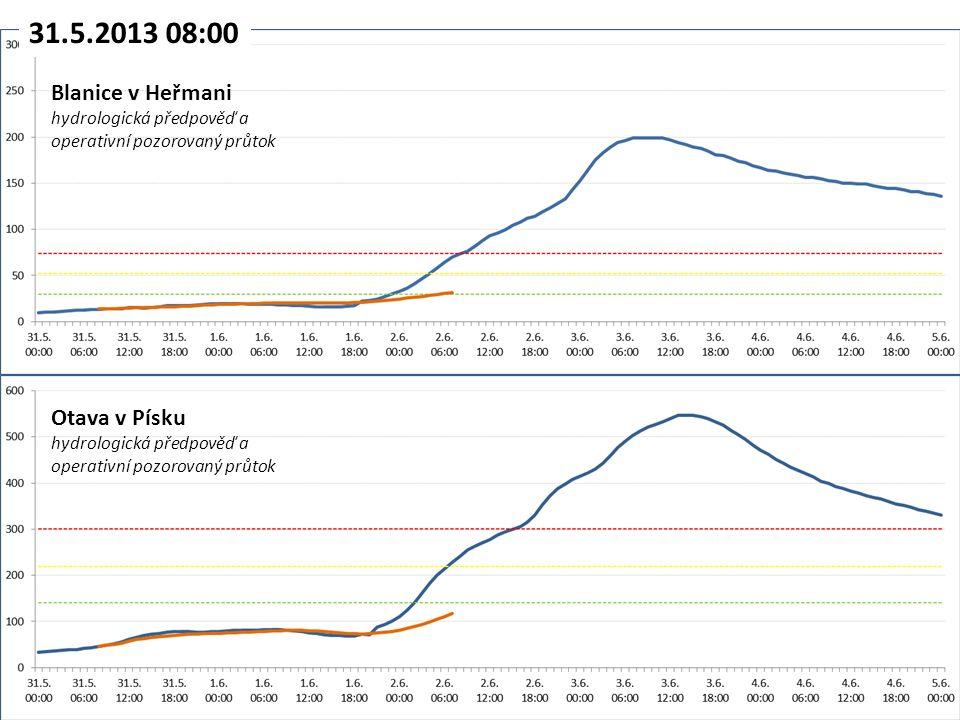 31.5.2013 08:00 Otava v Písku hydrologická předpověď a operativní pozorovaný průtok Blanice v Heřmani hydrologická předpověď a operativní pozorovaný průtok