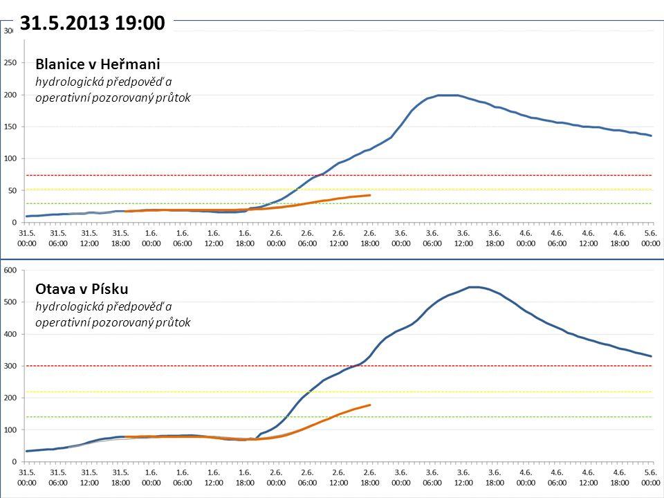 31.5.2013 19:00 Otava v Písku hydrologická předpověď a operativní pozorovaný průtok Blanice v Heřmani hydrologická předpověď a operativní pozorovaný průtok